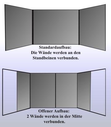 Wände im Faltzelt mal anders aufgebaut